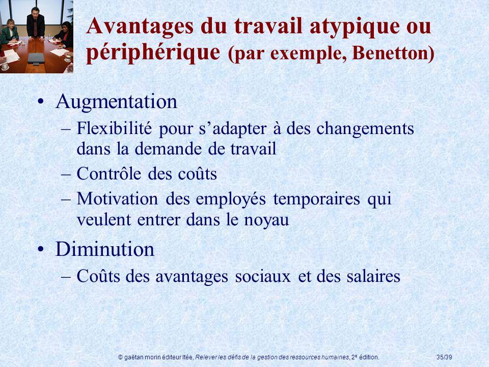 © gaëtan morin éditeur ltée, Relever les défis de la gestion des ressources humaines, 2 e édition.35/39 Avantages du travail atypique ou périphérique