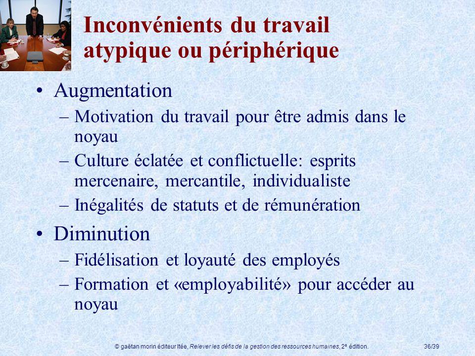 © gaëtan morin éditeur ltée, Relever les défis de la gestion des ressources humaines, 2 e édition.36/39 Inconvénients du travail atypique ou périphéri