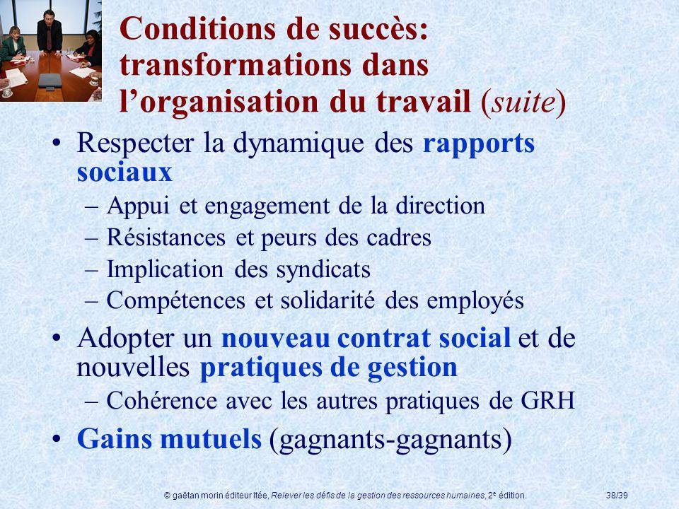 © gaëtan morin éditeur ltée, Relever les défis de la gestion des ressources humaines, 2 e édition.38/39 Conditions de succès: transformations dans lor