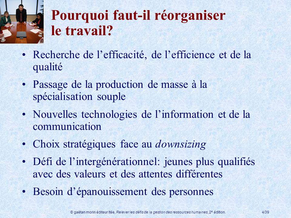 © gaëtan morin éditeur ltée, Relever les défis de la gestion des ressources humaines, 2 e édition.4/39 Pourquoi faut-il réorganiser le travail? Recher