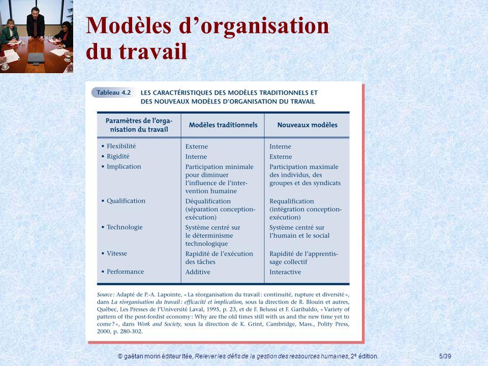 © gaëtan morin éditeur ltée, Relever les défis de la gestion des ressources humaines, 2 e édition.5/39 Modèles dorganisation du travail