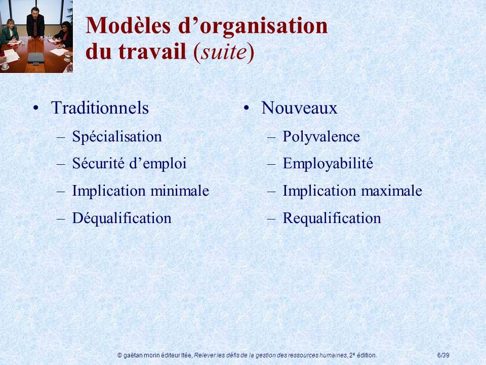 © gaëtan morin éditeur ltée, Relever les défis de la gestion des ressources humaines, 2 e édition.6/39 Modèles dorganisation du travail (suite) Tradit