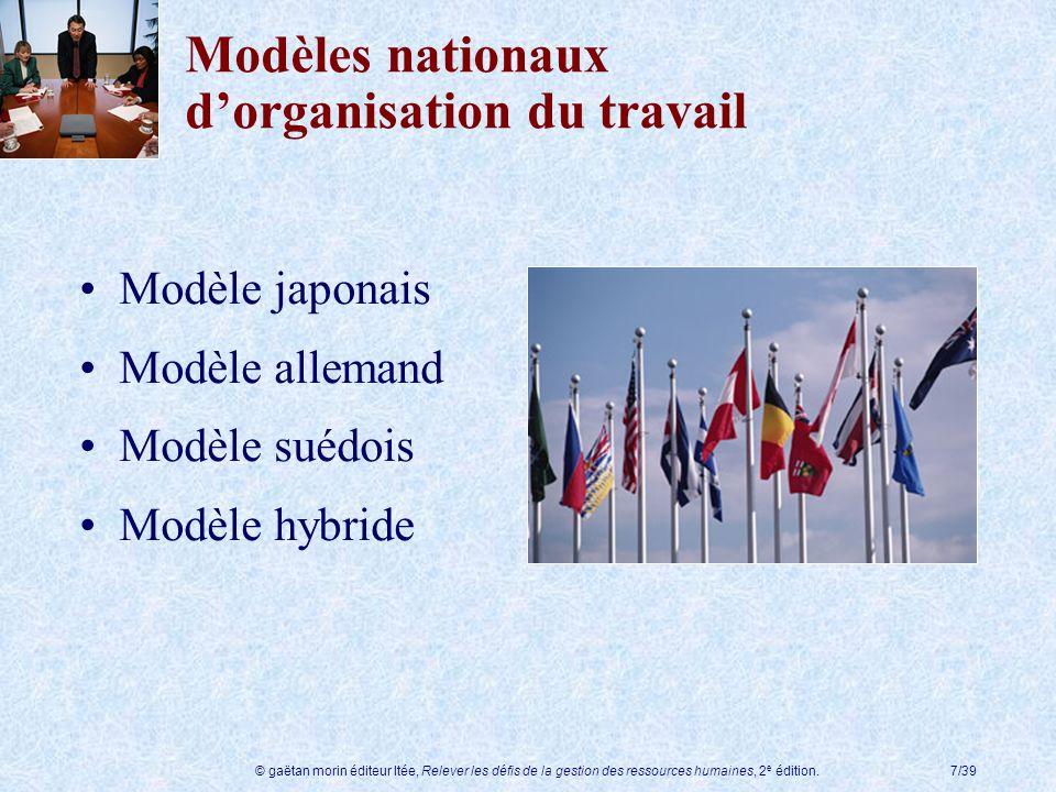 © gaëtan morin éditeur ltée, Relever les défis de la gestion des ressources humaines, 2 e édition.7/39 Modèles nationaux dorganisation du travail Modè