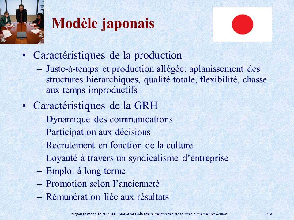 © gaëtan morin éditeur ltée, Relever les défis de la gestion des ressources humaines, 2 e édition.8/39 Modèle japonais Caractéristiques de la producti