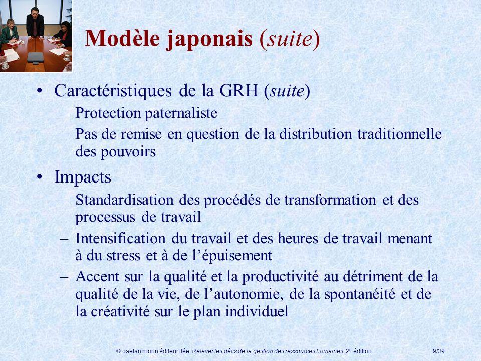 © gaëtan morin éditeur ltée, Relever les défis de la gestion des ressources humaines, 2 e édition.9/39 Modèle japonais (suite) Caractéristiques de la