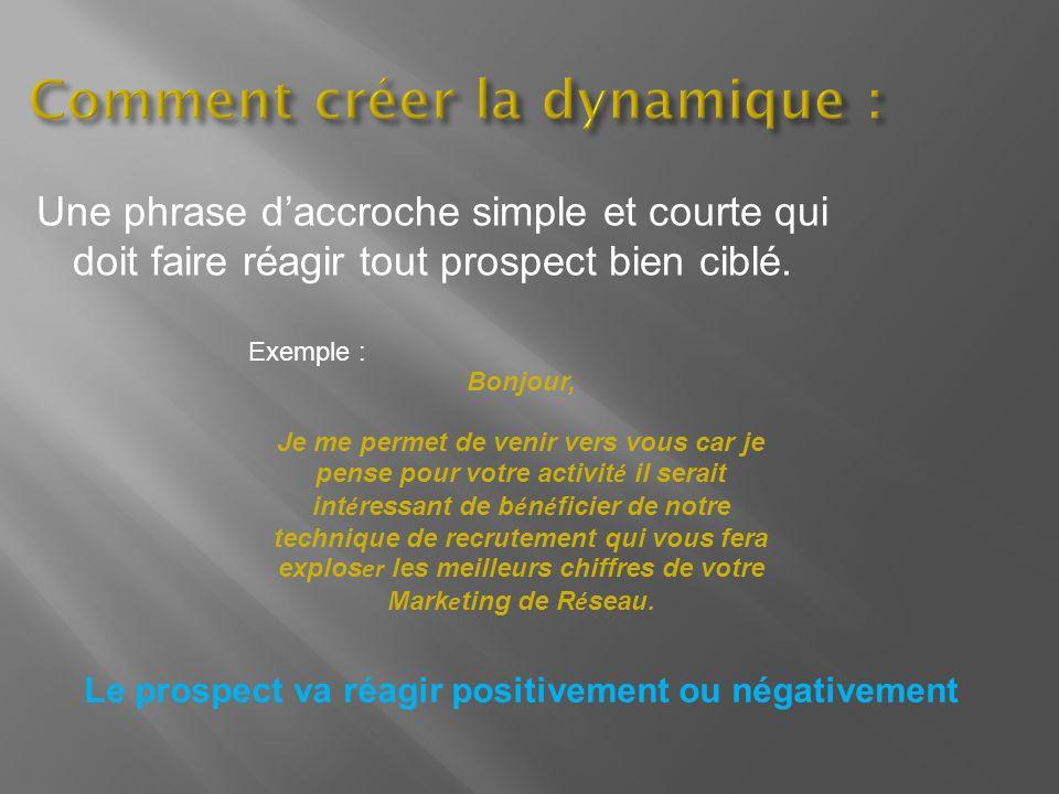 Comment créer la dynamique : Une phrase daccroche simple et courte qui doit faire réagir tout prospect bien ciblé. Exemple : Bonjour, Je me permet de