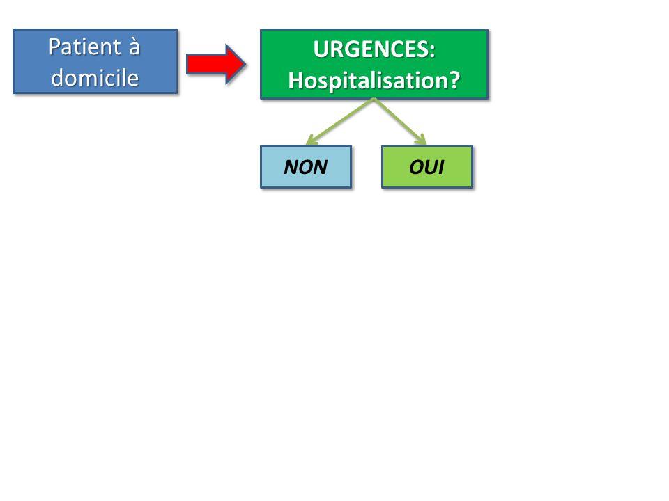 URGENCES:Hospitalisation?URGENCES:Hospitalisation? NON OUI Patient à domicile