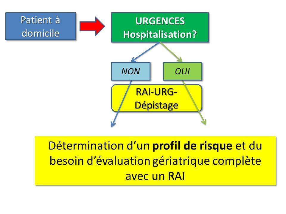 RAI-URG- Dépistage URGENCESHospitalisation?URGENCESHospitalisation? NON OUI Patient à domicile Détermination dun profil de risque et du besoin dévalua