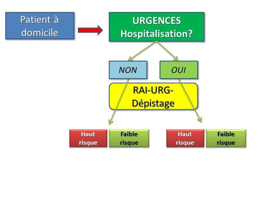 RAI-URG- Dépistage URGENCESHospitalisation?URGENCESHospitalisation? NON OUI Faible risque Haut risque Faible risque Haut risque Patient à domicile