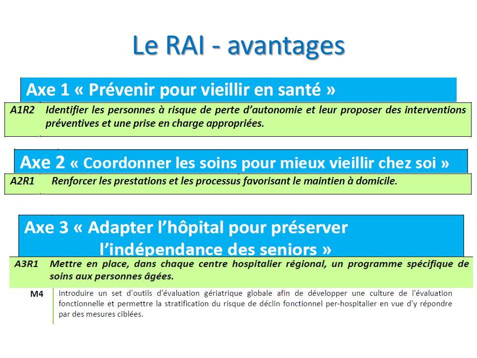 Le RAI - avantages
