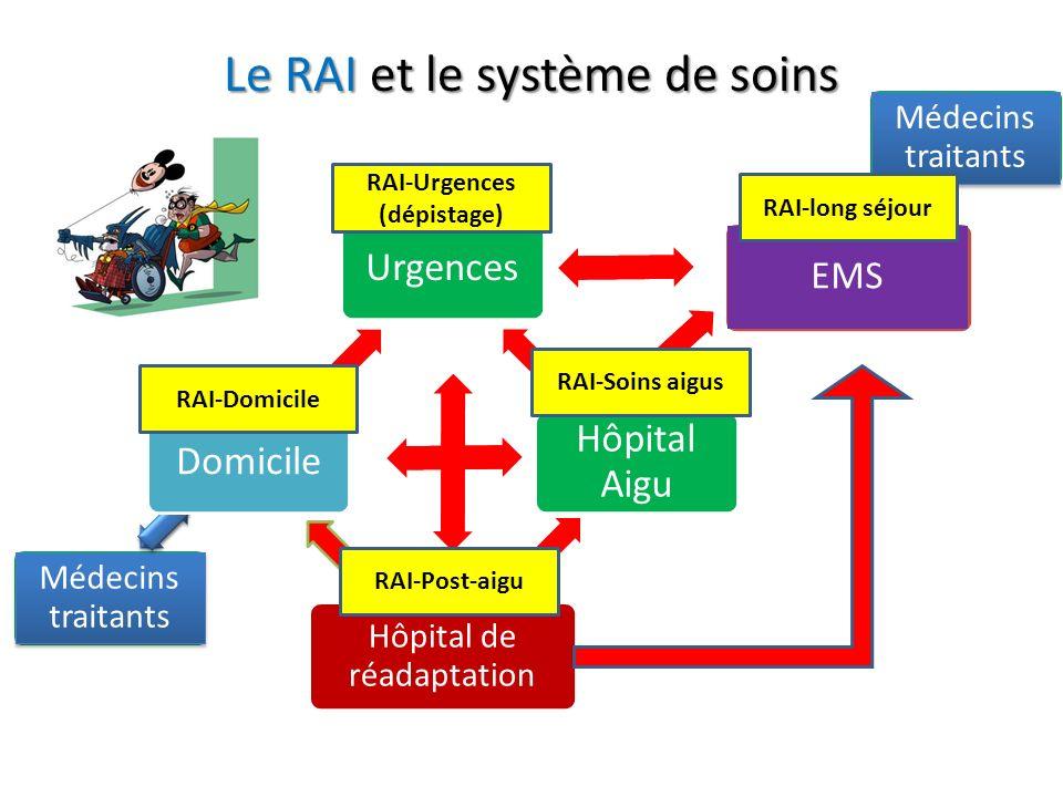 Médecins traitants Urgences Hôpital Aigu Hôpital de réadaptation Domicile EMS Le RAI et le système de soins RAI-Domicile RAI-Urgences (dépistage) RAI-