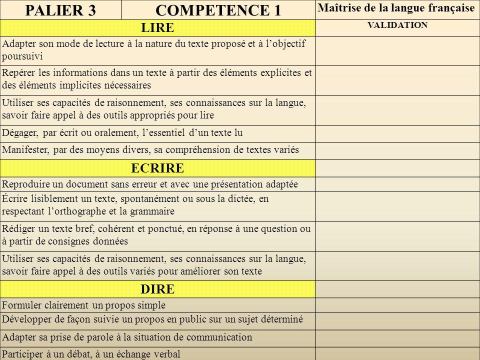 PALIER 3COMPETENCE 1 Maîtrise de la langue française LIRE VALIDATION Adapter son mode de lecture à la nature du texte proposé et à lobjectif poursuivi