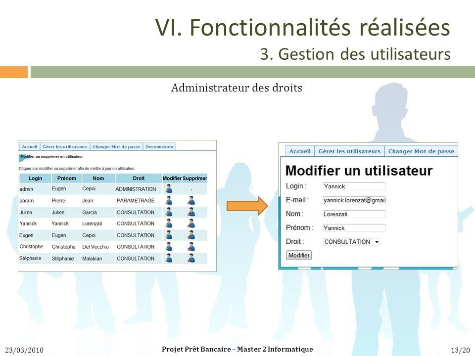 VI. Fonctionnalités réalisées 3. Gestion des utilisateurs Projet Prêt Bancaire – Master 2 Informatique 23/03/201013/20 Administrateur des droits