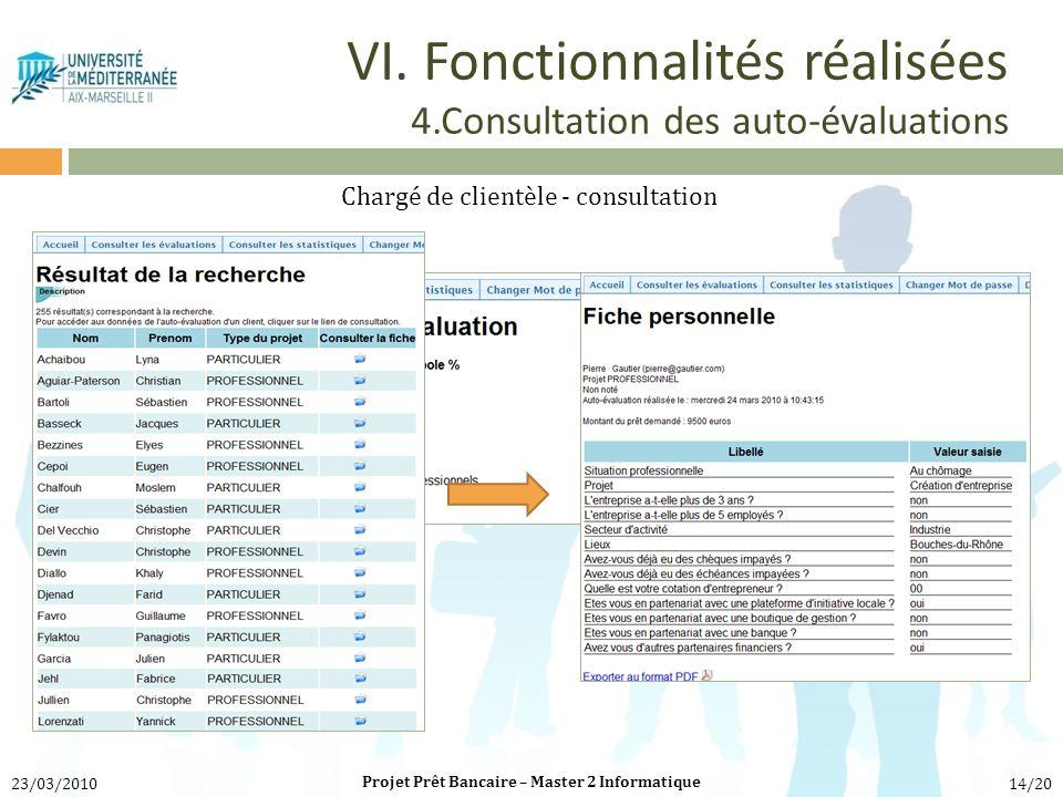 VI. Fonctionnalités réalisées 4.Consultation des auto-évaluations Chargé de clientèle - consultation Projet Prêt Bancaire – Master 2 Informatique 23/0