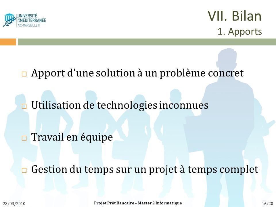 VII. Bilan 1. Apports Apport dune solution à un problème concret Utilisation de technologies inconnues Travail en équipe Gestion du temps sur un proje