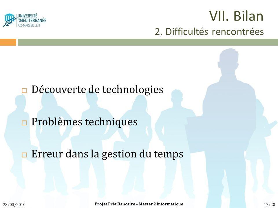 VII. Bilan 2. Difficultés rencontrées Découverte de technologies Problèmes techniques Erreur dans la gestion du temps Projet Prêt Bancaire – Master 2