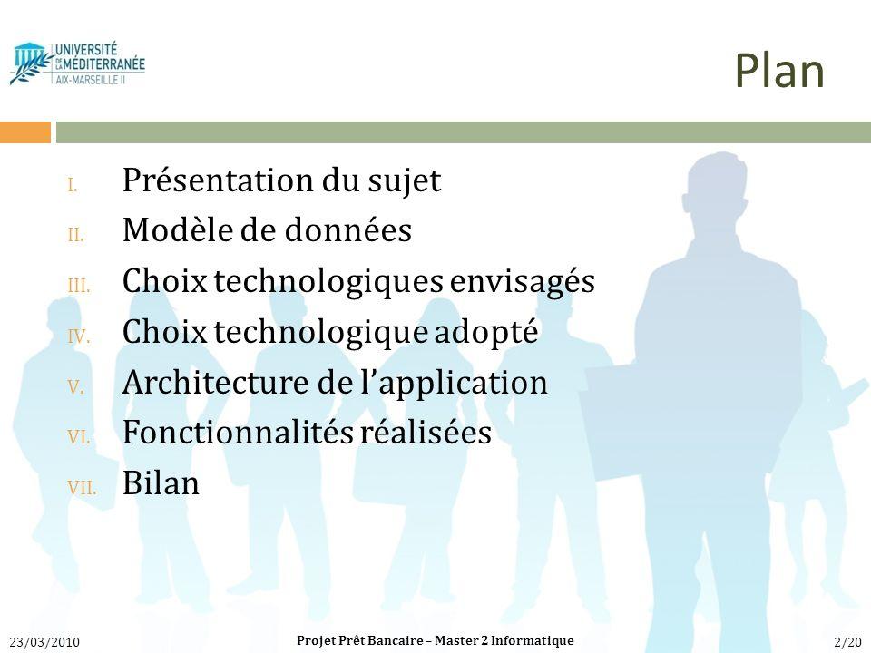 Plan I. Présentation du sujet II. Modèle de données III. Choix technologiques envisagés IV. Choix technologique adopté V. Architecture de lapplication