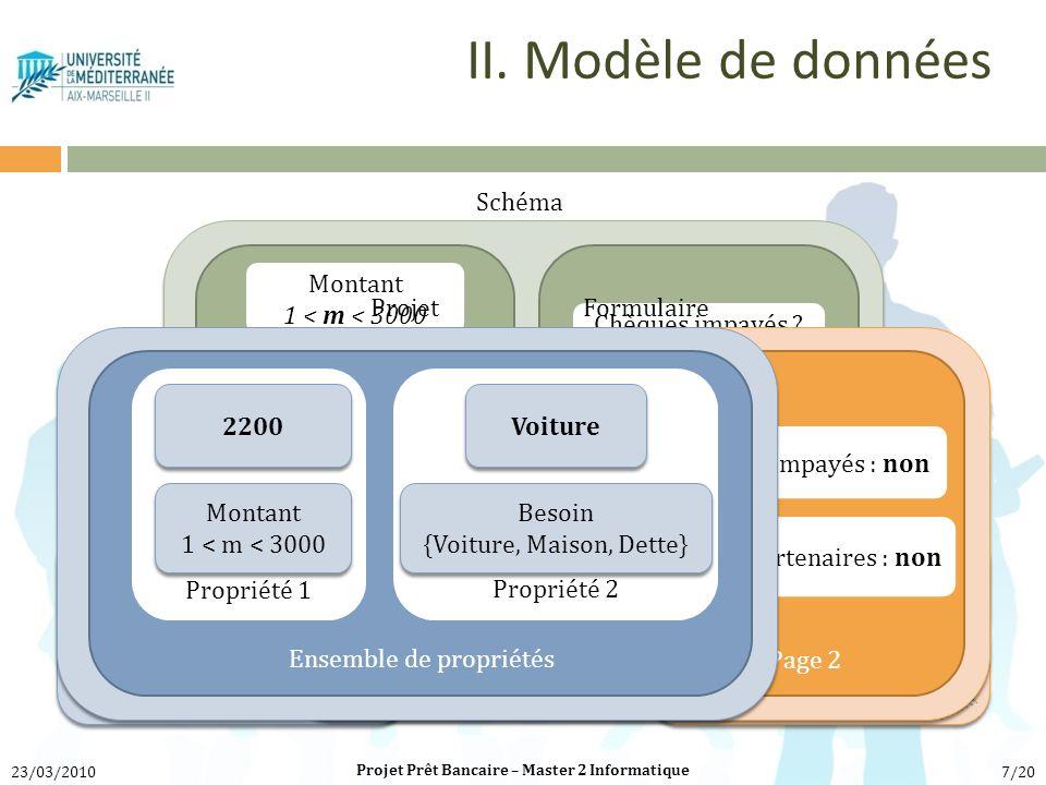 II. Modèle de données Schéma Formulaire Projet génère Descripteur densemble de propriétés 1 Descripteur densemble de propriétés 2 Autres partenaires ?