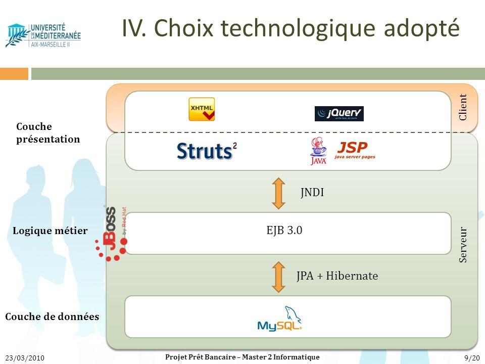 IV. Choix technologique adopté Couche de données Logique métier Couche présentation EJB 3.0 Client Serveur JPA + HibernateJNDI Projet Prêt Bancaire –