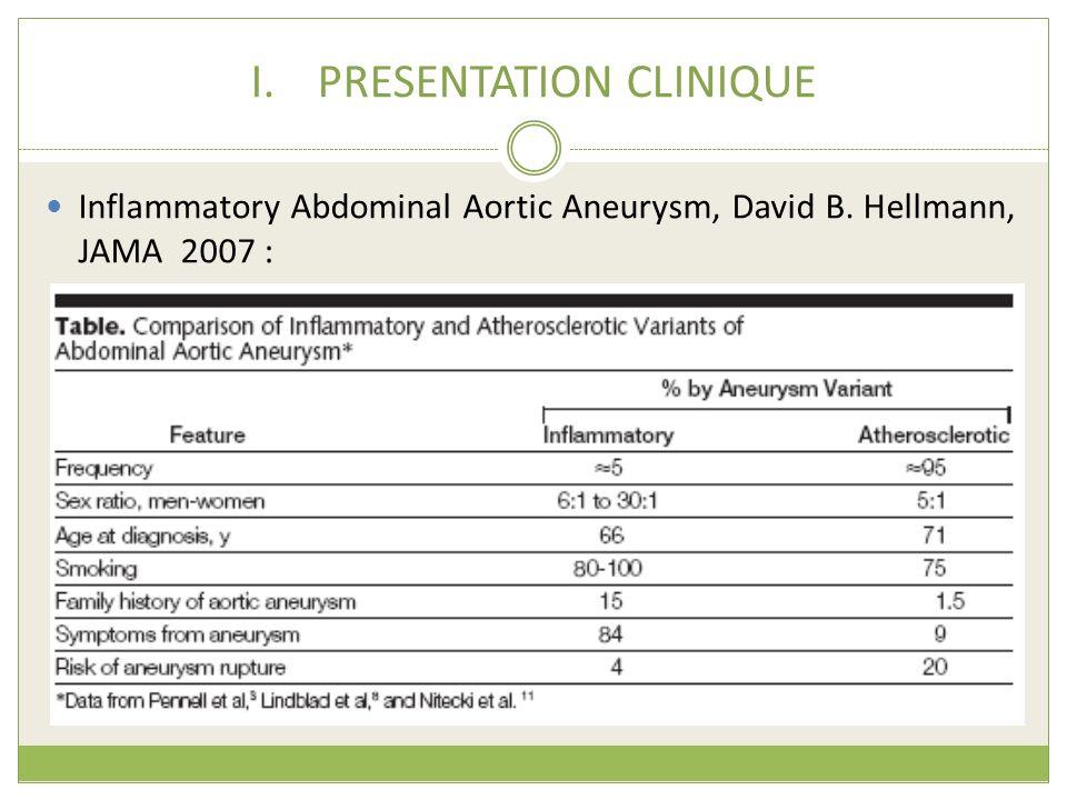 I.PRESENTATION CLINIQUE Inflammatory Abdominal Aortic Aneurysm, David B. Hellmann, JAMA 2007 :