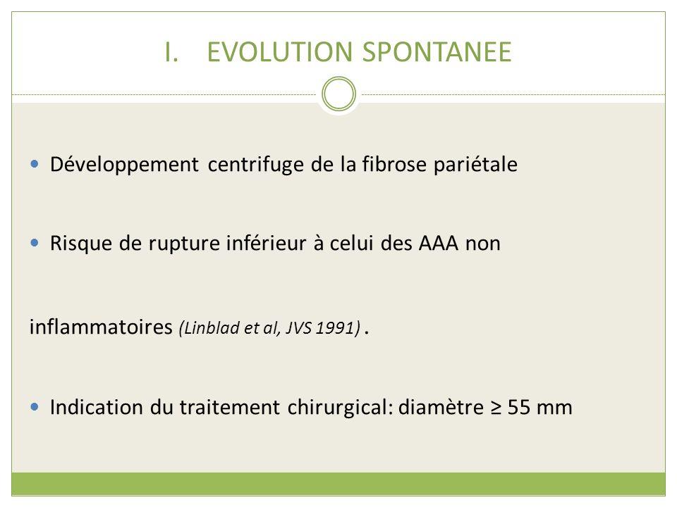 I.EVOLUTION SPONTANEE Développement centrifuge de la fibrose pariétale Risque de rupture inférieur à celui des AAA non inflammatoires (Linblad et al,