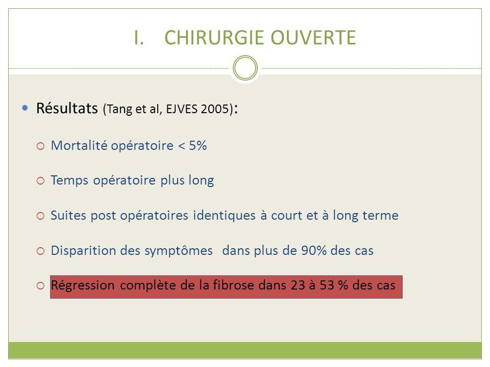 I.CHIRURGIE OUVERTE Résultats (Tang et al, EJVES 2005) : Mortalité opératoire < 5% Temps opératoire plus long Suites post opératoires identiques à cou