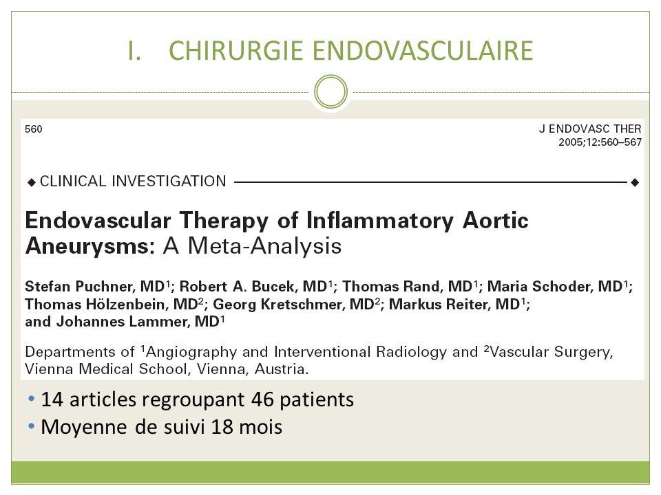 I.CHIRURGIE ENDOVASCULAIRE 14 articles regroupant 46 patients Moyenne de suivi 18 mois