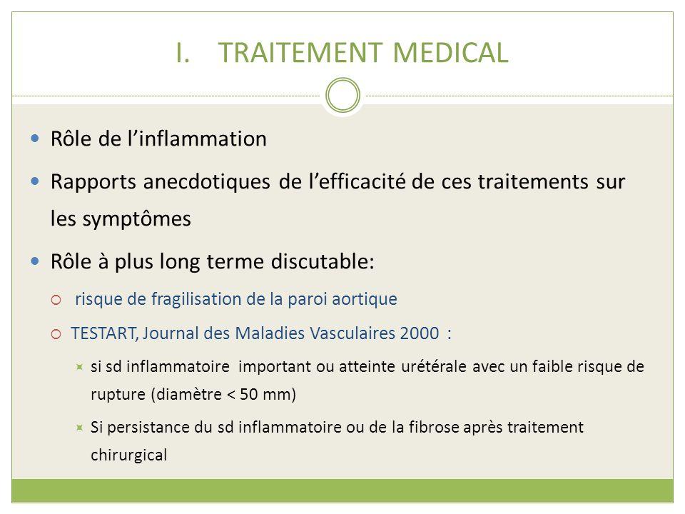 I.TRAITEMENT MEDICAL Rôle de linflammation Rapports anecdotiques de lefficacité de ces traitements sur les symptômes Rôle à plus long terme discutable