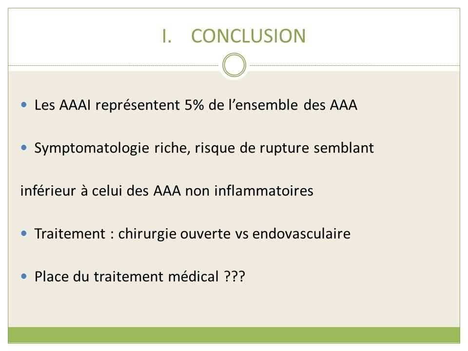 I.CONCLUSION Les AAAI représentent 5% de lensemble des AAA Symptomatologie riche, risque de rupture semblant inférieur à celui des AAA non inflammatoi