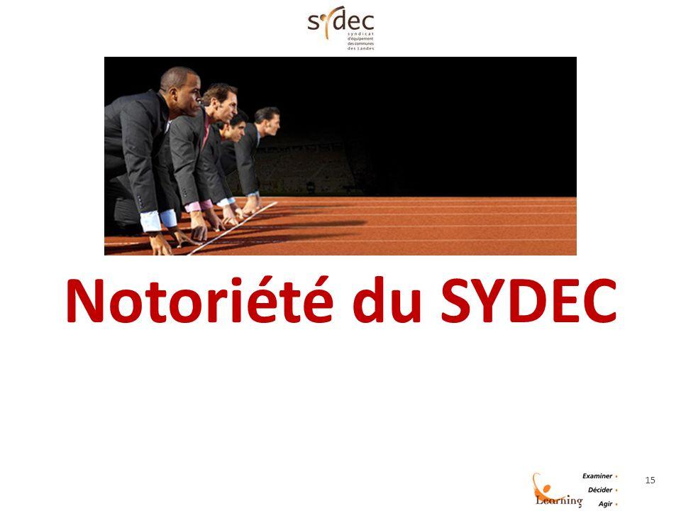 15 Notoriété du SYDEC