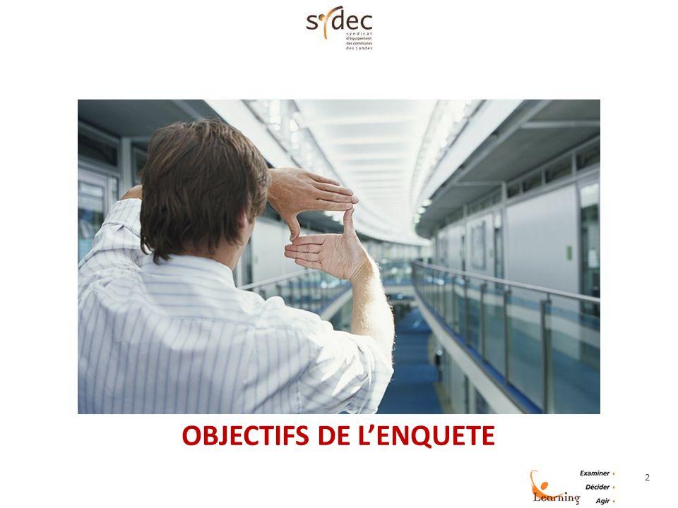 2 OBJECTIFS DE LENQUETE