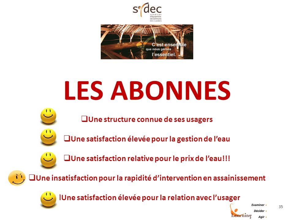 35 LES ABONNES Une structure connue de ses usagers Une satisfaction élevée pour la gestion de leau Une satisfaction relative pour le prix de leau!!.