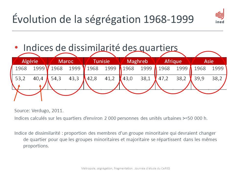 Évolution de la ségrégation 1968-1999 Métropole, ségrégation, fragmentation. Journée détude du CeRIES Indices de dissimilarité des quartiers Source: V
