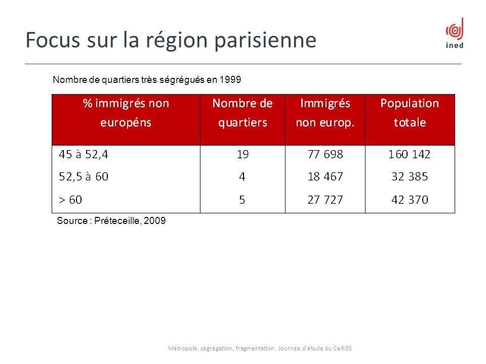 Focus sur la région parisienne Métropole, ségrégation, fragmentation. Journée détude du CeRIES Source : Préteceille, 2009 Nombre de quartiers très ség