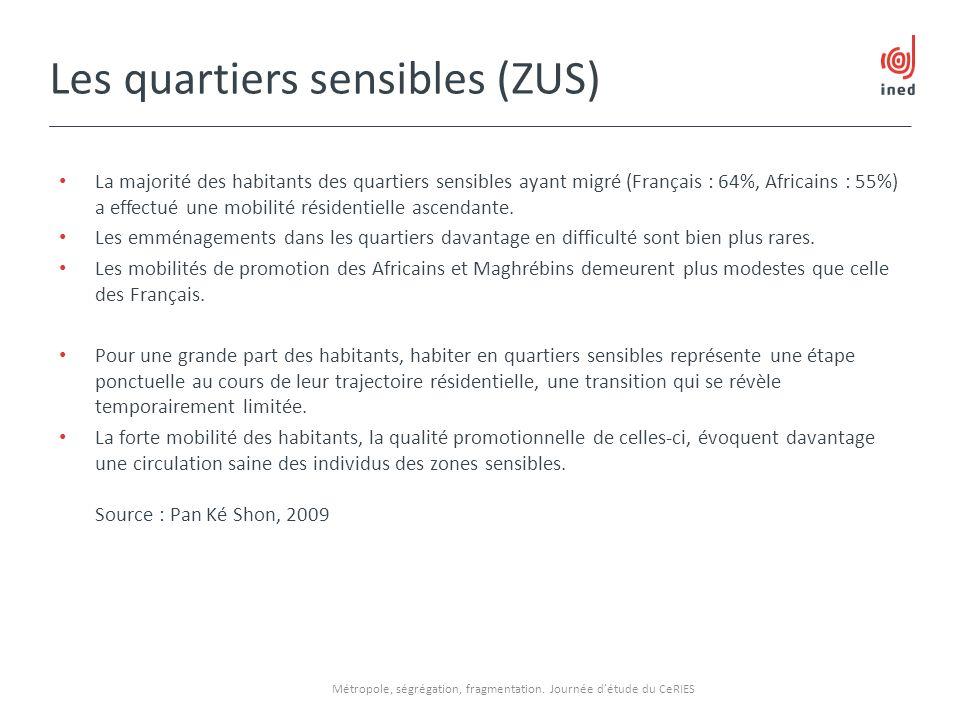 Les quartiers sensibles (ZUS) Métropole, ségrégation, fragmentation. Journée détude du CeRIES La majorité des habitants des quartiers sensibles ayant