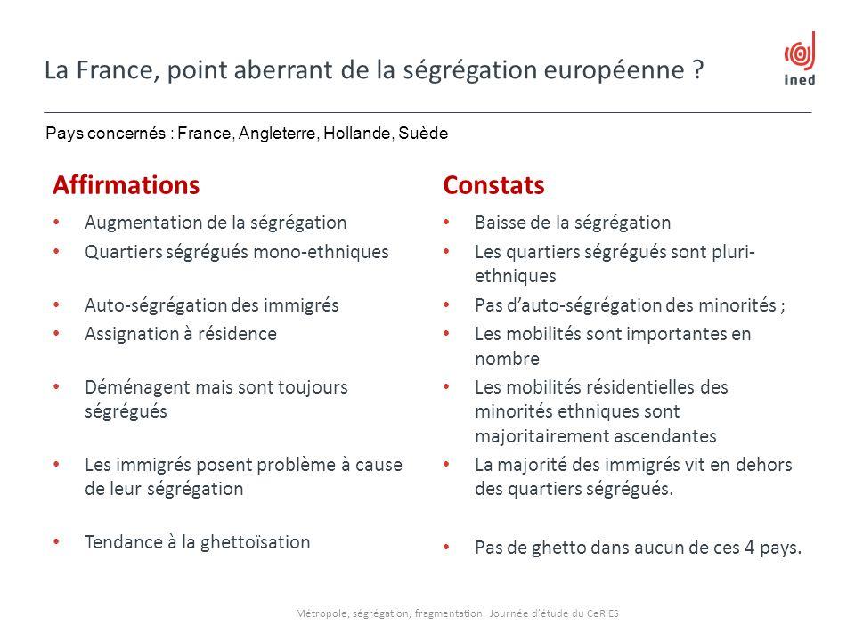 La France, point aberrant de la ségrégation européenne ? Affirmations Augmentation de la ségrégation Quartiers ségrégués mono-ethniques Auto-ségrégati