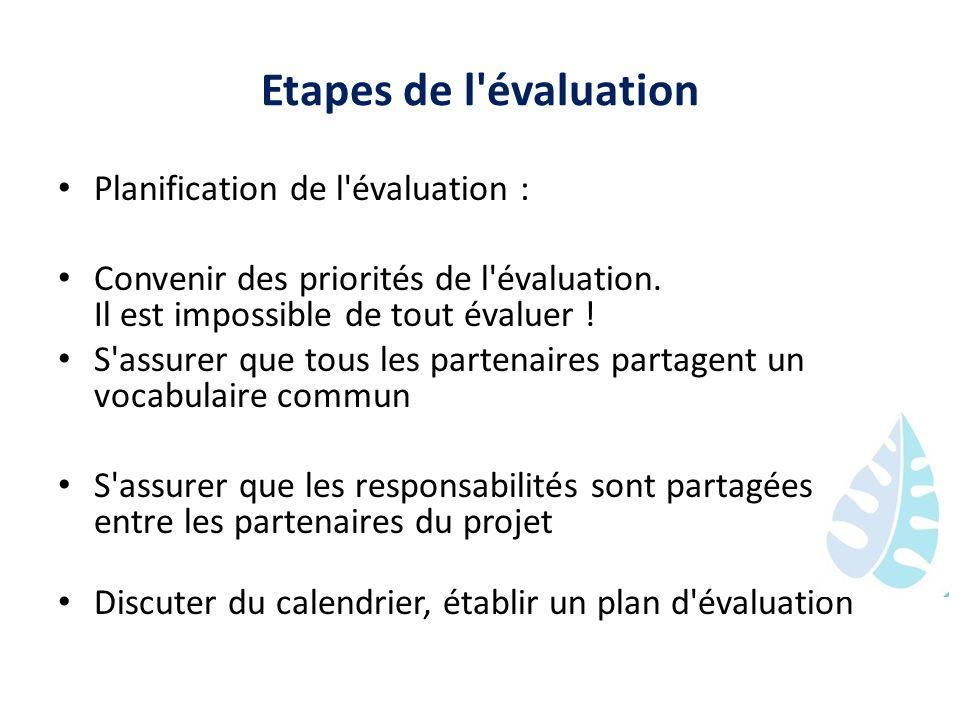 Etapes de l'évaluation Planification de l'évaluation : Convenir des priorités de l'évaluation. Il est impossible de tout évaluer ! S'assurer que tous