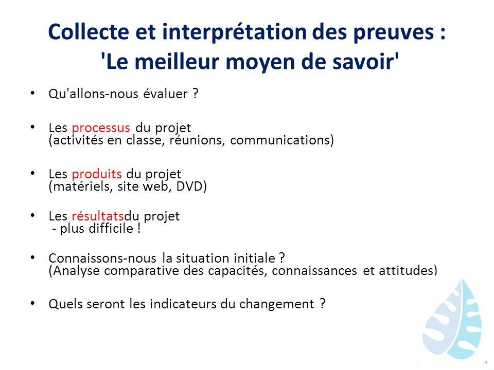 Collecte et interprétation des preuves : 'Le meilleur moyen de savoir' Qu'allons-nous évaluer ? Les processus du projet (activités en classe, réunions