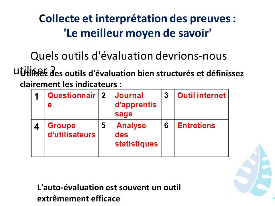 Collecte et interprétation des preuves : 'Le meilleur moyen de savoir' Quels outils d'évaluation devrions-nous utiliser ? 1 Questionnair e 2Journal d'