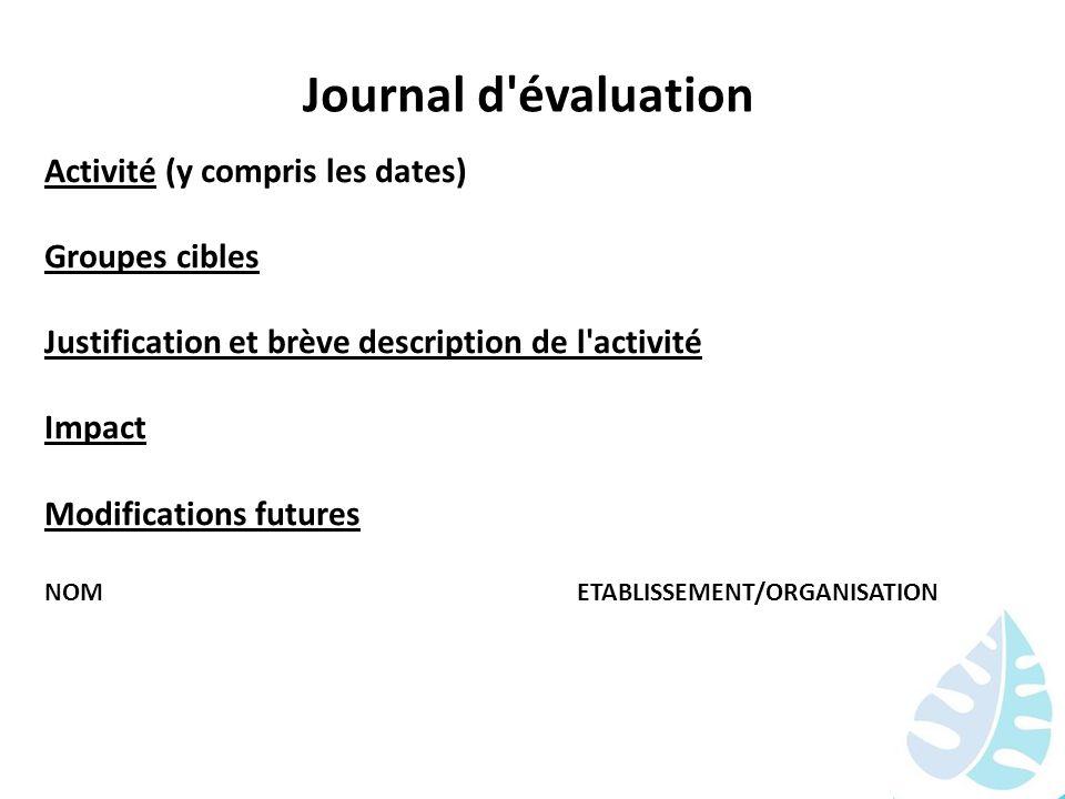 Journal d'évaluation Activité (y compris les dates) Groupes cibles Justification et brève description de l'activité Impact Modifications futures NOMET