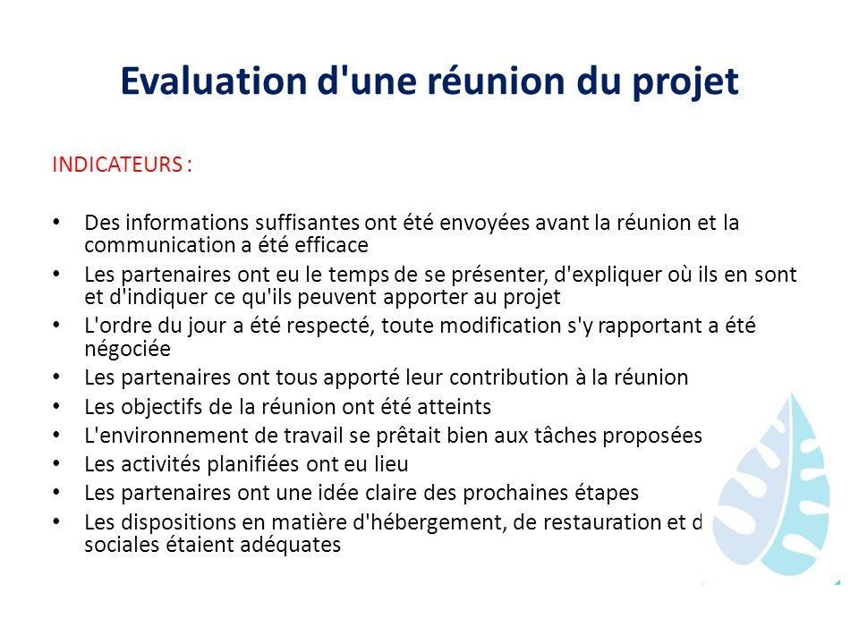Evaluation d'une réunion du projet INDICATEURS : Des informations suffisantes ont été envoyées avant la réunion et la communication a été efficace Les