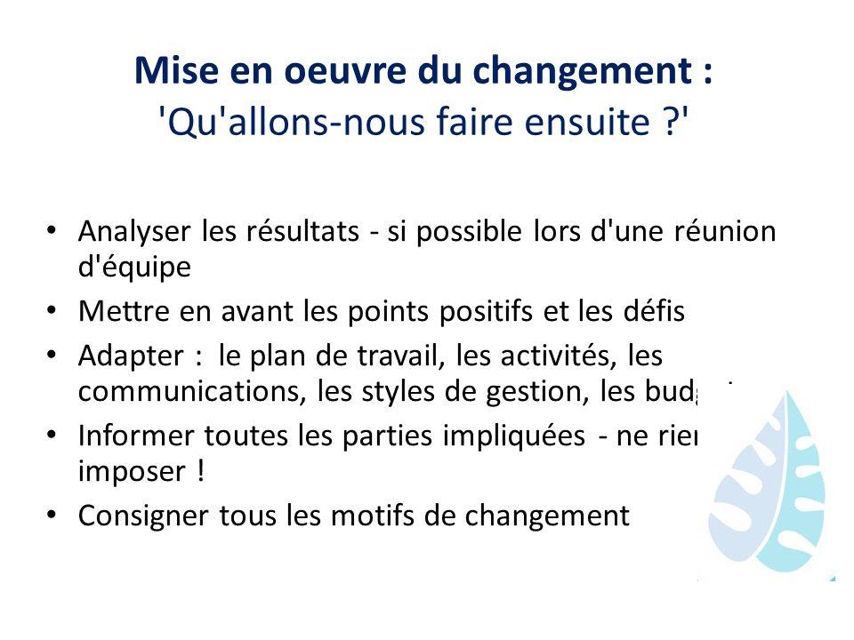Analyser les résultats - si possible lors d'une réunion d'équipe Mettre en avant les points positifs et les défis Adapter : le plan de travail, les ac