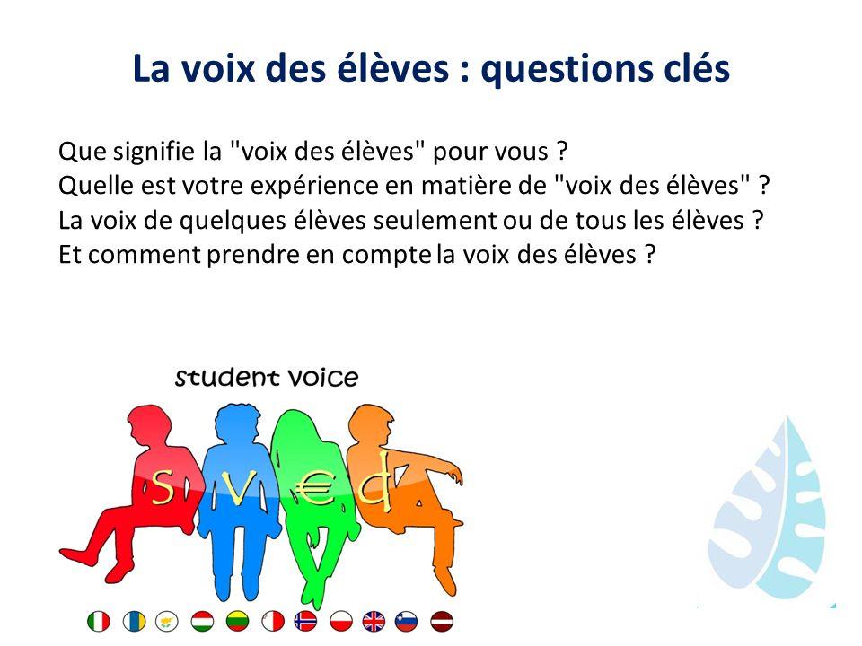 La voix des élèves : questions clés Que signifie la