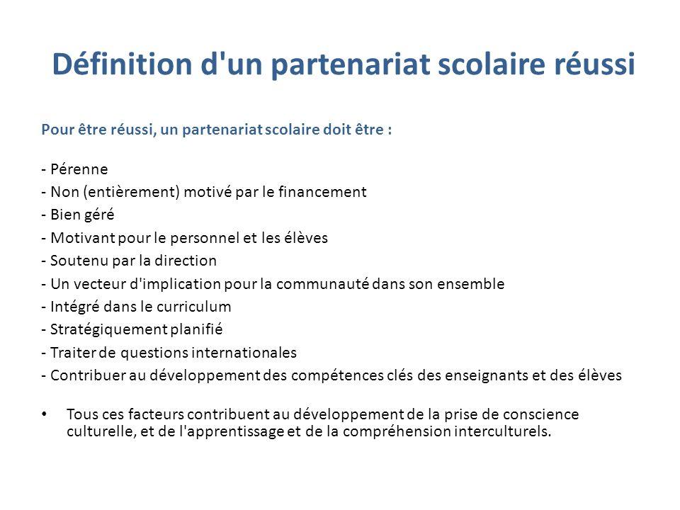 Définition d'un partenariat scolaire réussi Pour être réussi, un partenariat scolaire doit être : - Pérenne - Non (entièrement) motivé par le financem