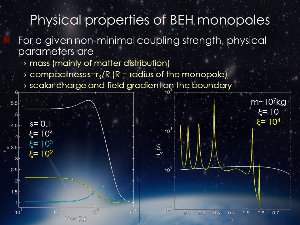 Physical properties of BEH monopoles For a given non-minimal coupling strength, physical parameters are mass (mainly of matter distribution) compactness s=r S /R (R = radius of the monopole) scalar charge and field gradient on the boundary m~10 7 kg ξ= 10 ξ= 10 4 s= 0.1 ξ= 10 4 ξ= 10 3 ξ= 10 2