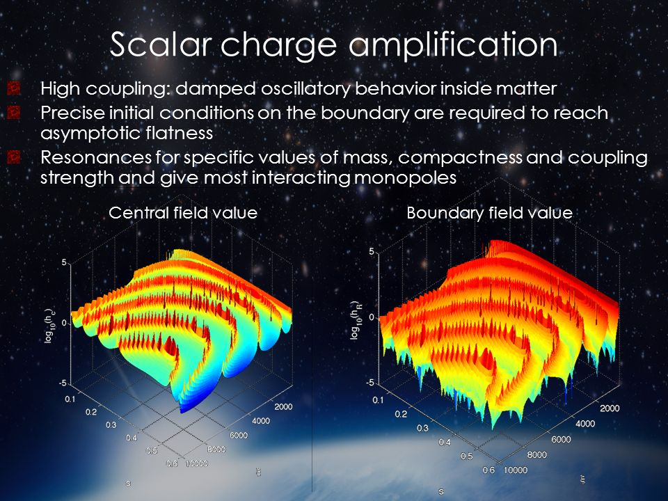 Scalar charge amplification High coupling: damped oscillatory behavior inside matter Precise initial conditions on the boundary are required to reach asymptotic flatness Resonances for specific values of mass, compactness and coupling strength and give most interacting monopoles Central field valueBoundary field value
