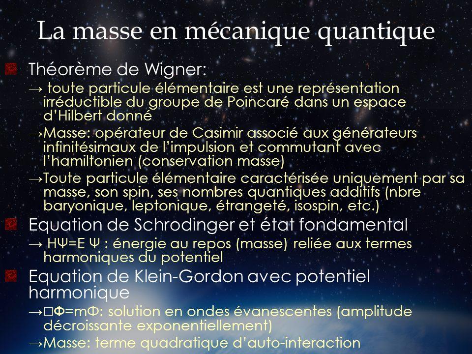 La masse en mécanique quantique Théorème de Wigner: toute particule élémentaire est une représentation irréductible du groupe de Poincaré dans un espa