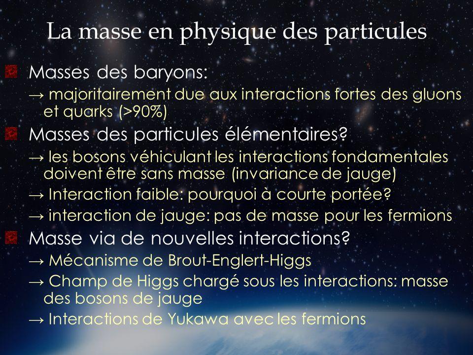 La masse en physique des particules Masses des baryons: majoritairement due aux interactions fortes des gluons et quarks (>90%) Masses des particules