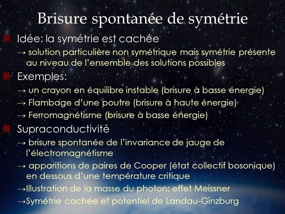 Brisure spontanée de symétrie Idée: la symétrie est cachée solution particulière non symétrique mais symétrie présente au niveau de lensemble des solu