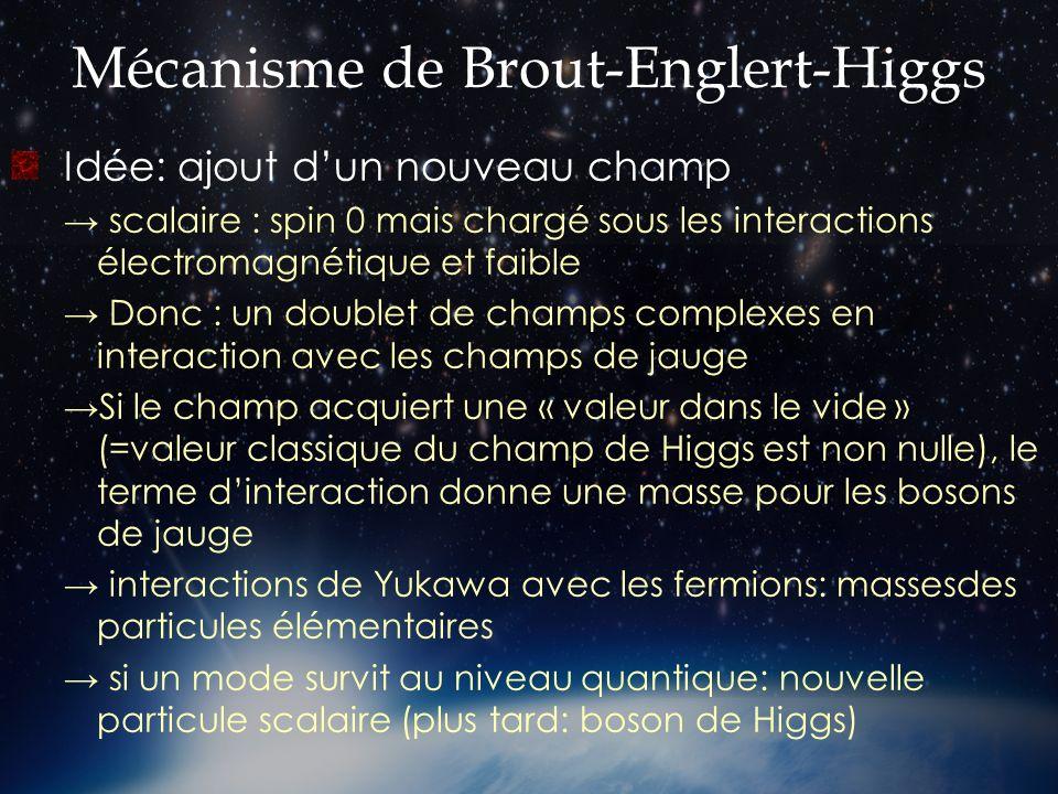 Mécanisme de Brout-Englert-Higgs Idée: ajout dun nouveau champ scalaire : spin 0 mais chargé sous les interactions électromagnétique et faible Donc :